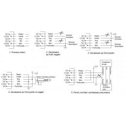Alarma auto PNI OV288 cu 2 telecomenzi si modul inchidere centralizata